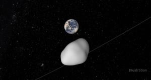 У НАСА перевірять унікальну систему захисту Землі за допомогою астероїда, що наближається
