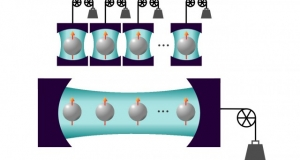 Сверхбыстрая зарядка в квантовых батареях
