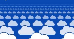 Пользователи Microsoft Office 365 получат безлимитное количество ГБ на OneDrive