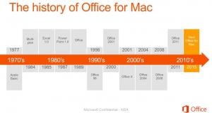 Первый взгляд на Office 2015 для Mac: утечка внутренней презентации Microsoft