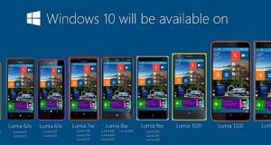 Пробный вариант Microsoft Office для мобильной версии Windows 10 выйдет в апреле