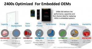 SanDisk хотят вытеснить жесткие диски с помощью дешевых SSD