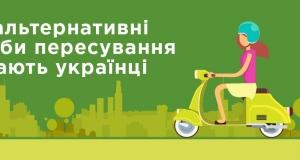 Скутер за 4 600 грн або гіроборд за 3 450 грн: який альтернативний транспорт шукають українці на OLX