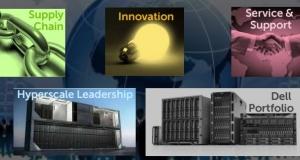 Новое подразделение для создания гипермасштабируемых ИТ-решений от Dell