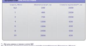 Новый 5G интернет по «смешным» ценам уже в Киеве.
