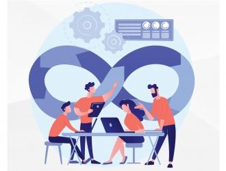 Cisco Lifecycle Advantage. Зв'язок бізнесу з клієнтом