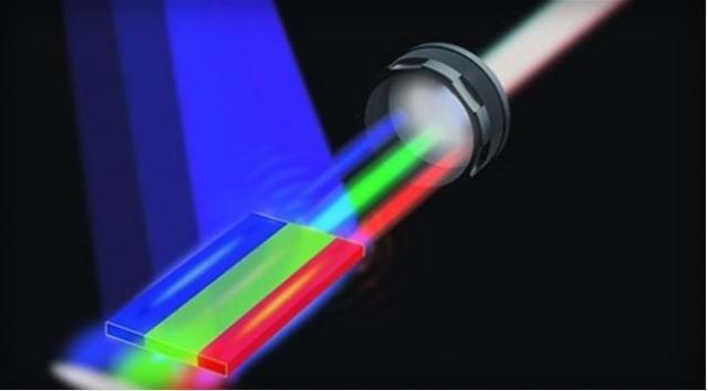 Картинки по запросу система освещения лазер как это работает