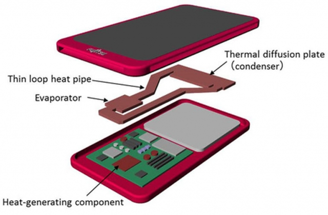 Fujitsu представили свой жидкий вариант охлаждения смартфонов