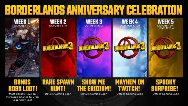 Borderlands 3 відзначає десяту річницю низкою заходів