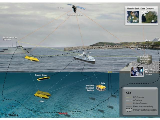 Великобритания и Франция создают роботов для борьбы с подводными минами