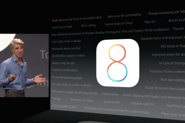 Как у Surface: iOS 8 получит заветную мультизадачность
