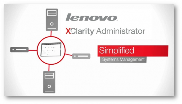 Новые сетевые решения и ПО для управления IТ-системами от Lenovo