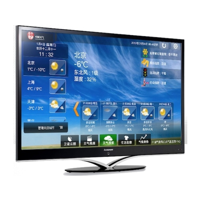 Потенциал Smart TV используется не на полную мощность