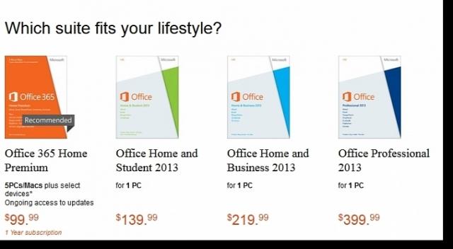 Microsoft Office для Linux. Реальность или миф?