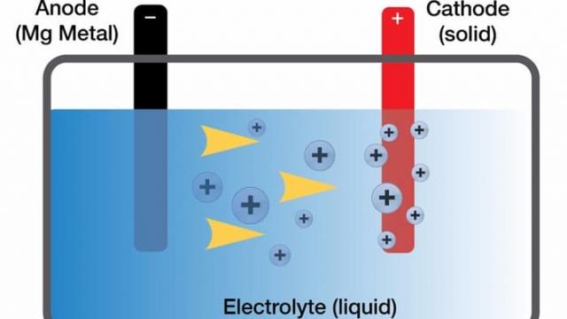 Вчені концерну Toyota винайшли спосіб виготовлення акумуляторів із магнію