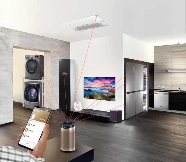 «Розумна» екосистема LG в будинках майбутнього