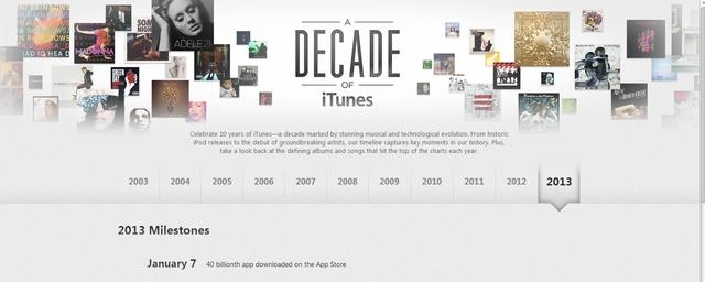 К 10-летию iTunes Apple представила интерактивную галерею