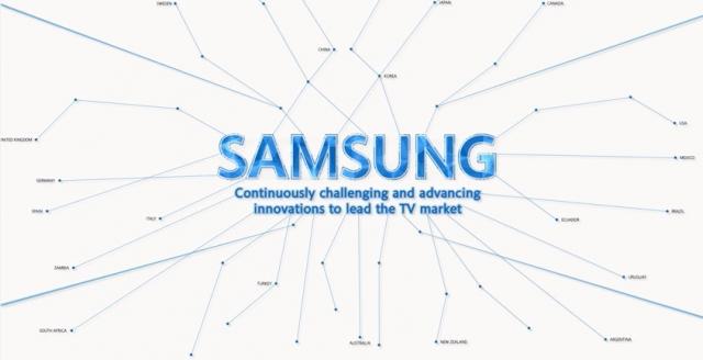 50 років інновацій Samsung Electronics: шлях компанії до досконалості в світі TV