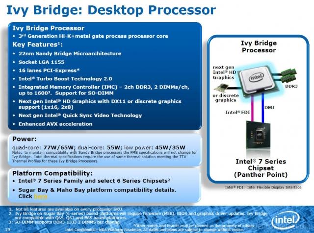 Сравнение существующих Intel Core 2-го поколения (Sandy Bridge) с Ivy Bridge.