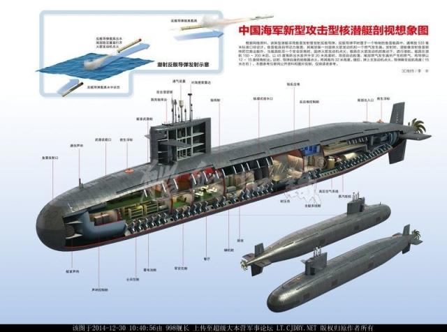 Новая подлодка Китая сулит проблемы ВМС США