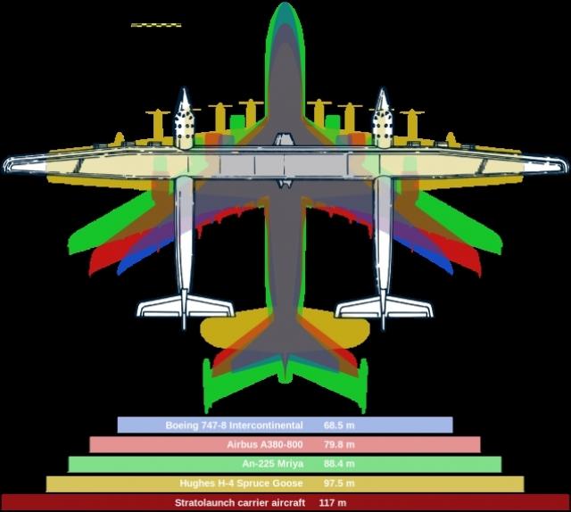 Первые изображения самого большого в мире самолета