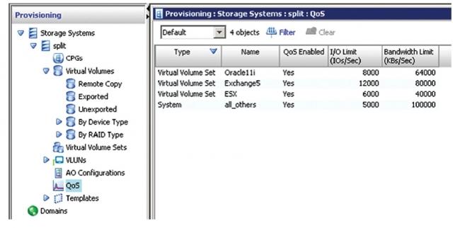 СХД HP 3PAR StoreServ 7000: качество, проверенное временем