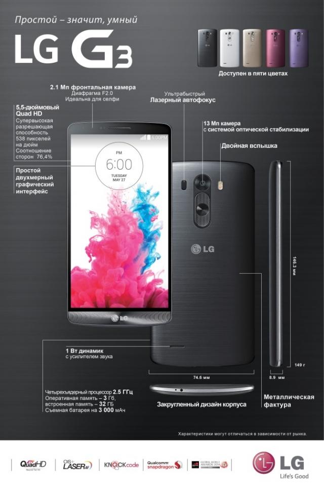 Смартфон LG G3 официально! «Простой – значит, умный»