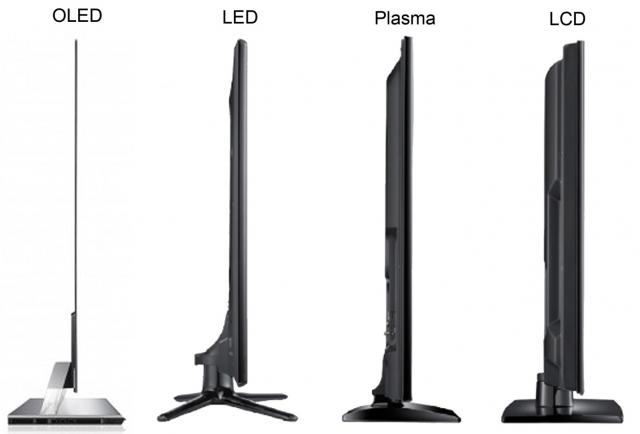 Технология OLED