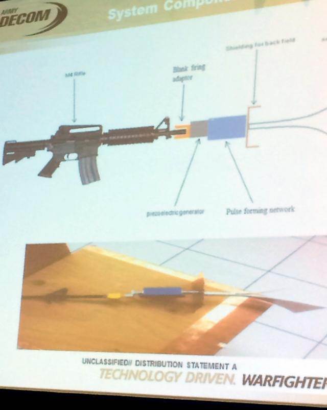 Лучевая пушка, которая крепится к штурмовой винтовке, от армии США
