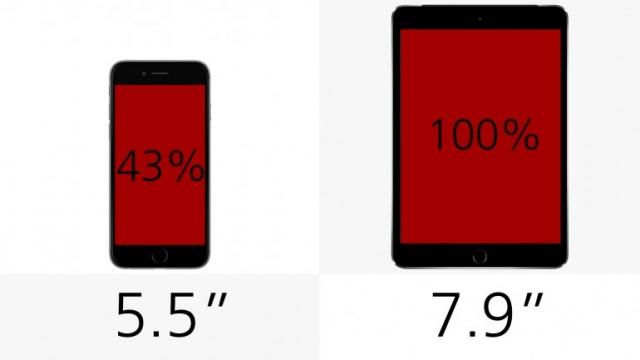 Что же лучше: iPhone 6 Plus или iPad mini + телефон?