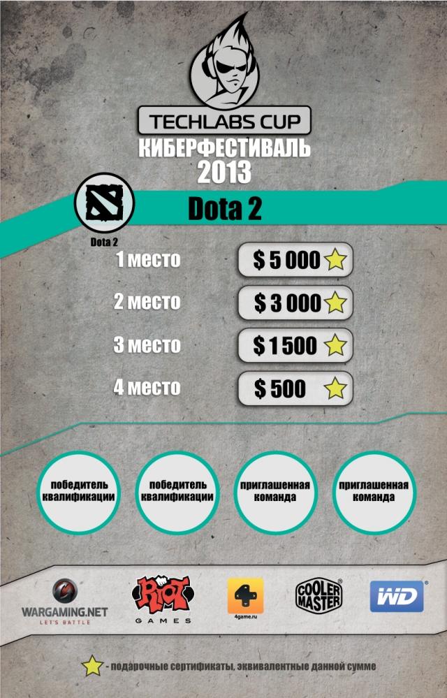 TECHLABS CUP UA 2013: первые отборочные соревнования состоятся уже в субботу