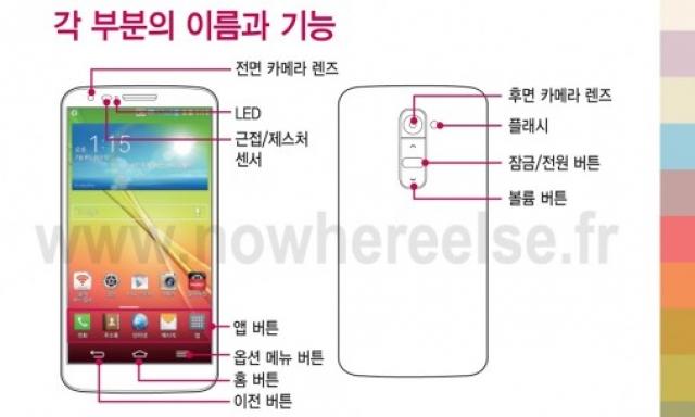 В Интернет попали фото мануала LG G2