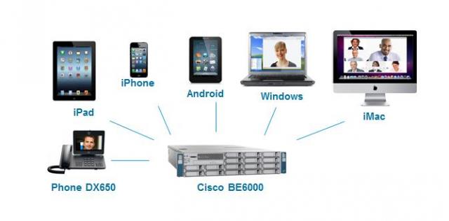 Cisco в рамках «Форума партнеров ERC»