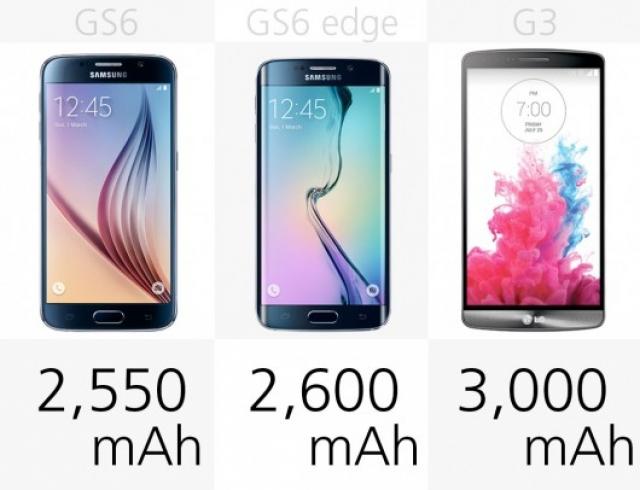 Сравнение: Samsung Galaxy S6 и S6 edge против LG G3