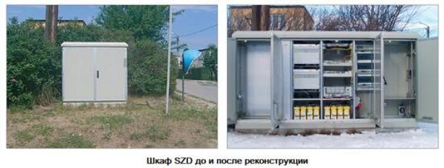 Всепогодные шкафы Zpas для телекоммуникационных систем