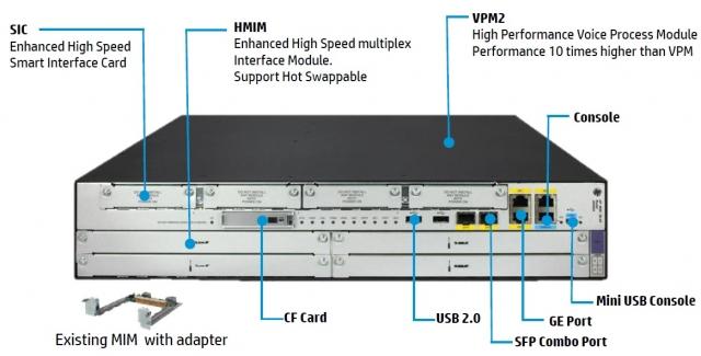 Второе поколение маршрутизаторов НР MSR
