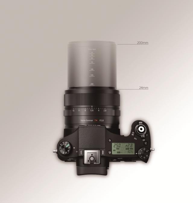 Cyber-shot RX10: сменные линзы не нужны