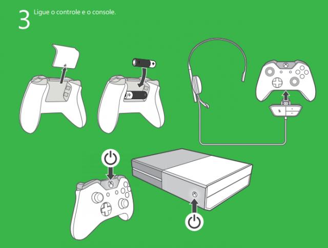 В сеть попала инструкция к Xbox One