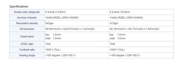 """Japan Display представила 5.4"""" и 6.2"""" дисплеи с разрешением 1440 х 2560"""