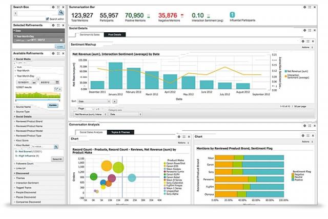 Исследование данных с Oracle Endeca Information Discovery 3.1