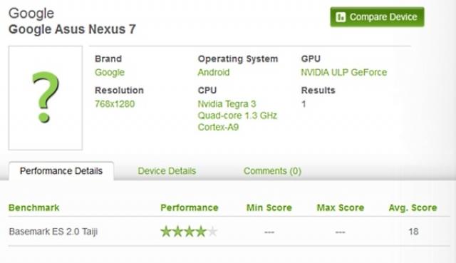 Планшет от Google - Nexus 7 на пути к анонсу!
