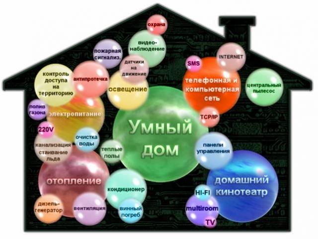 LG, Sharp, Qualcomm и многие другие объединятся в попытке сделать ваш дом еще умнее