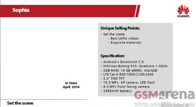 Характеристики нового флагмана Huawei Ascend P7