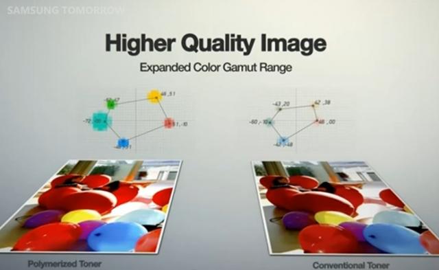 Новая линейка лазерних принтеров Samsung как укрепление позиций в B2B-сегменте