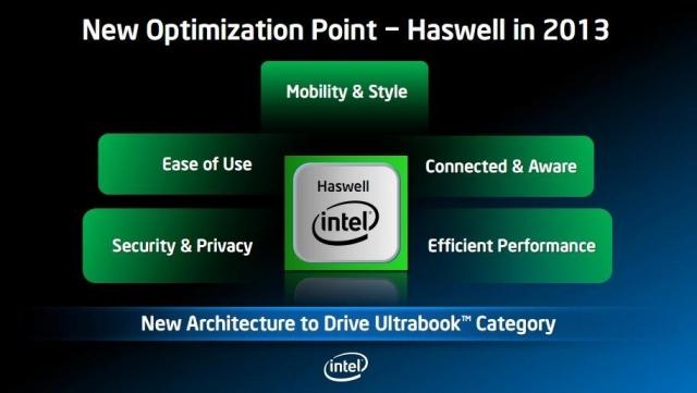 Обнародованы рекомендации Intel по дизайну ультрабуков третьего поколения