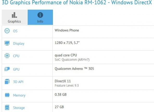 Microsoft Lumia 1330: характеристики подтверждены бенчмарком