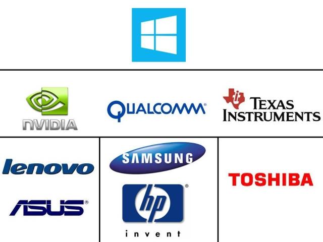 Планшет Toshiba под Windows RT задерживается