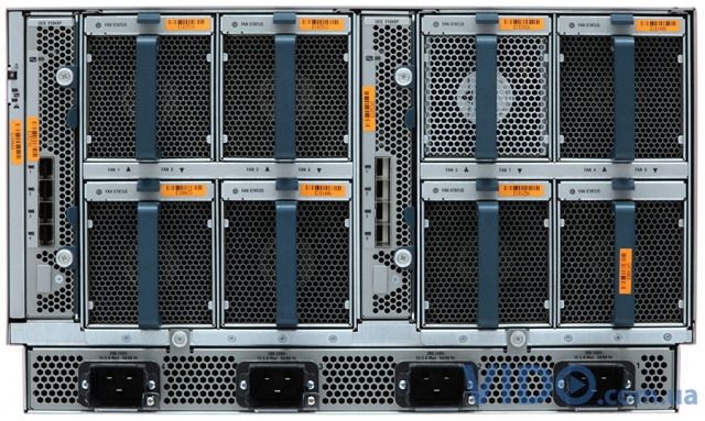 Обзор Cisco UCS Unified Computing System