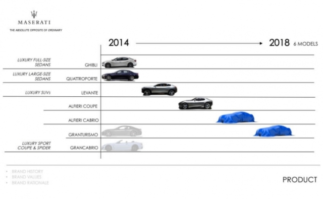 Maserati представит новый суперкар Alfieri в 2016 году