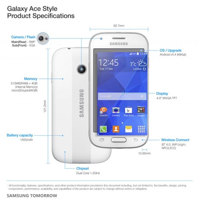 Samsung представила Galaxy Ace Style